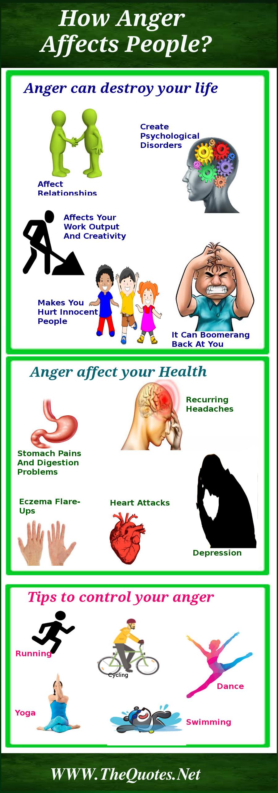 anger infographics