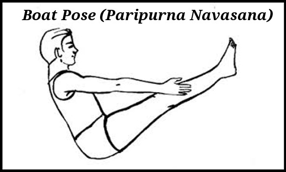 Yoga Poses for Optimal Digestion